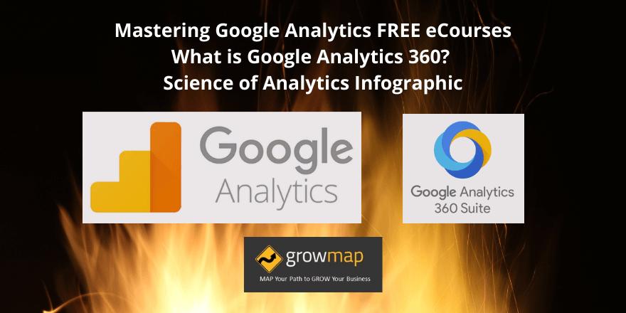 Mastering Google Analytics FREE eCourses + Google Analytics 360 [Infographic]