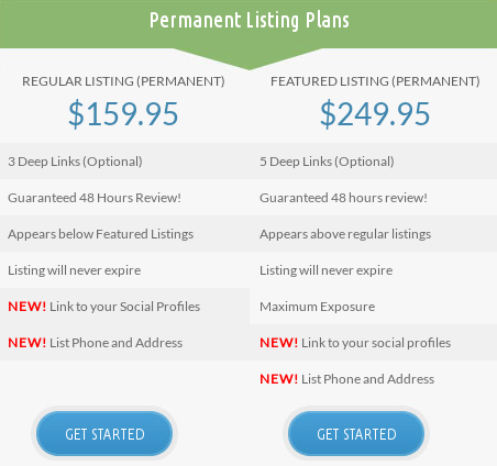 What you get with each of the DIRJournal Permanent listings options.