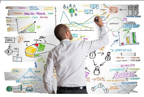 Man in white dress shirt drawing marketing strategies on white board