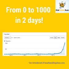 Viral Content Bee 0 to 1000 in 2 days