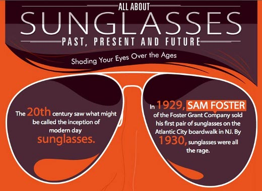 History Of Sunglasses Infographic
