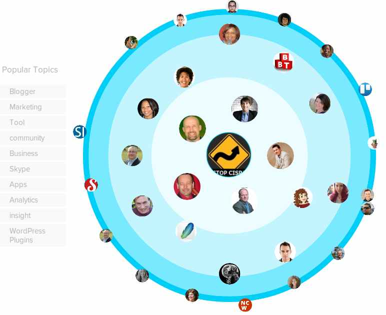 Vizify Portrait of GrowMap Inner Circle