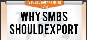 Reasons why smallbiz should export internationally