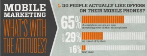 Do people really like to receive offers on their mobile phones?