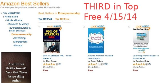 Amazon Best Sellers Top 100 Free Third Reduced