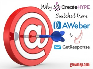 Why Create Hype Switched from Aweber to GetResponse