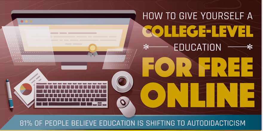 College-Level Education Free Online