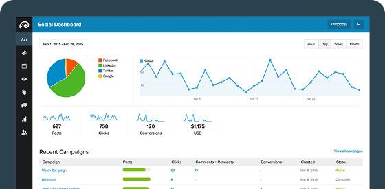Screen capture of the Oktopost Social Media ROI dashboard