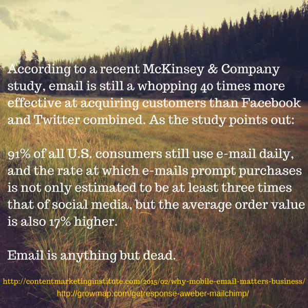 Email is Anything But Dead