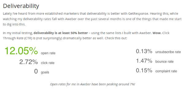 KristianHoenickeDeliverability GetResponse vs AWeber