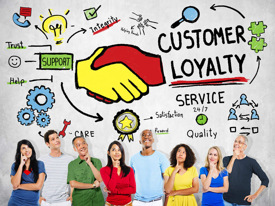 Customer Loyalty Service Support Care Trust