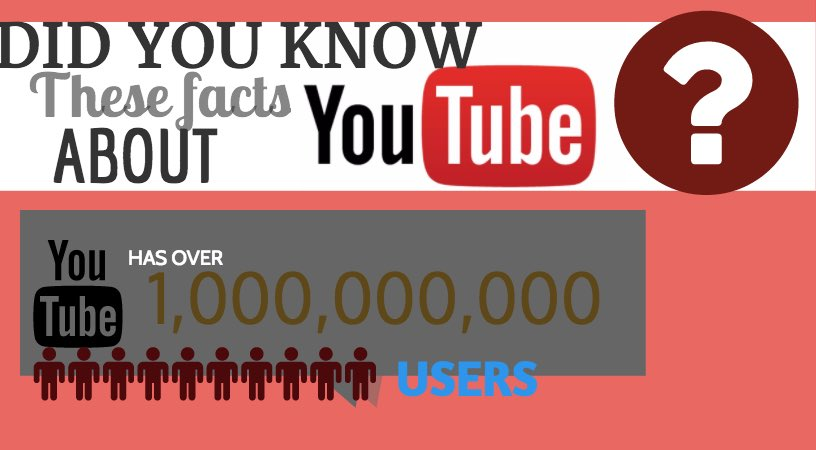 bad infographic venngage