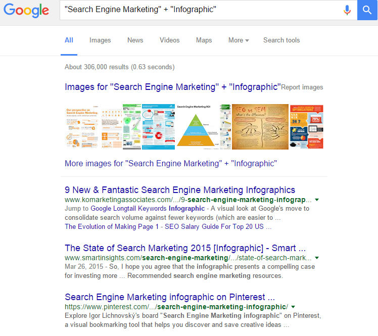 IImage: Google Search Results For Search Engine Marketing Infographic
