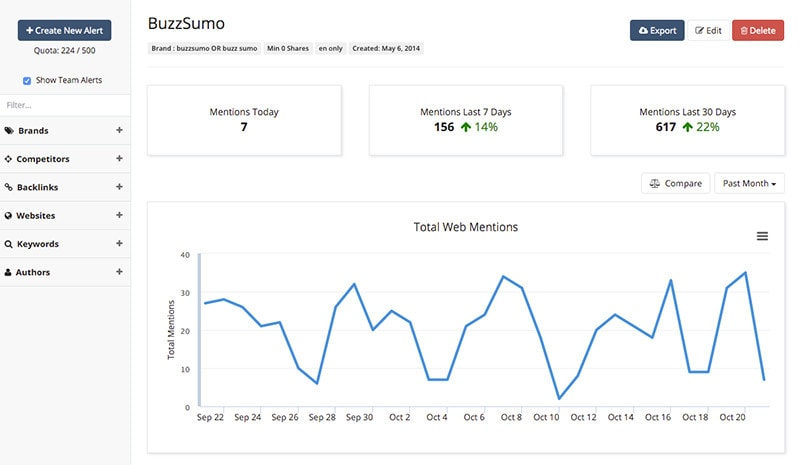 BuzzSumo Tool for Better Social Media Powered Customer Service
