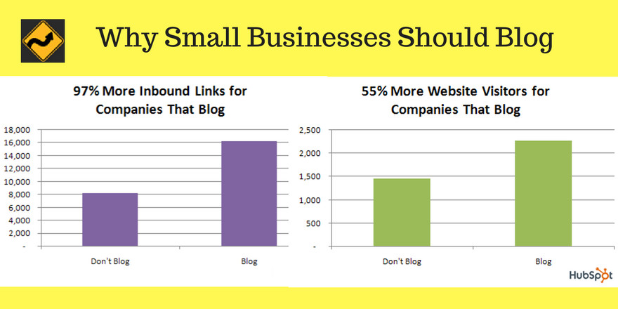 Why Small Businesses Should Blog