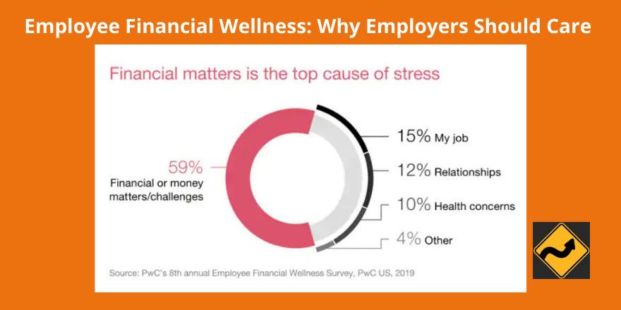 PWC Employee Financial Wellness: Finance Matters Top Cause of Stress