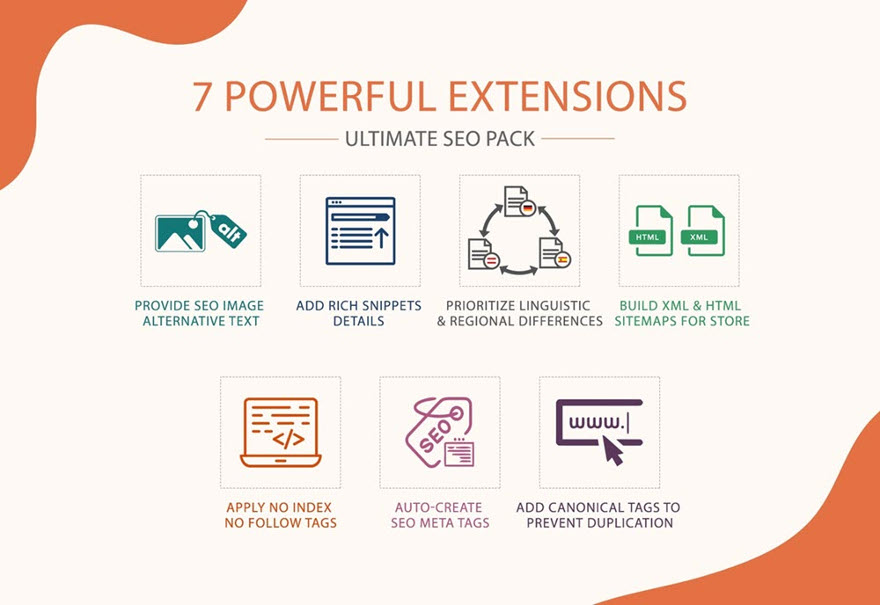 Ultimate SEO Optimizer Magento 2 Extension