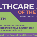 Mobile Technology in the Health Care Industry [Infographics]