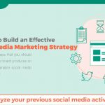 6 Steps to Build an Effective Social Media Marketing Strategy [Infographic]