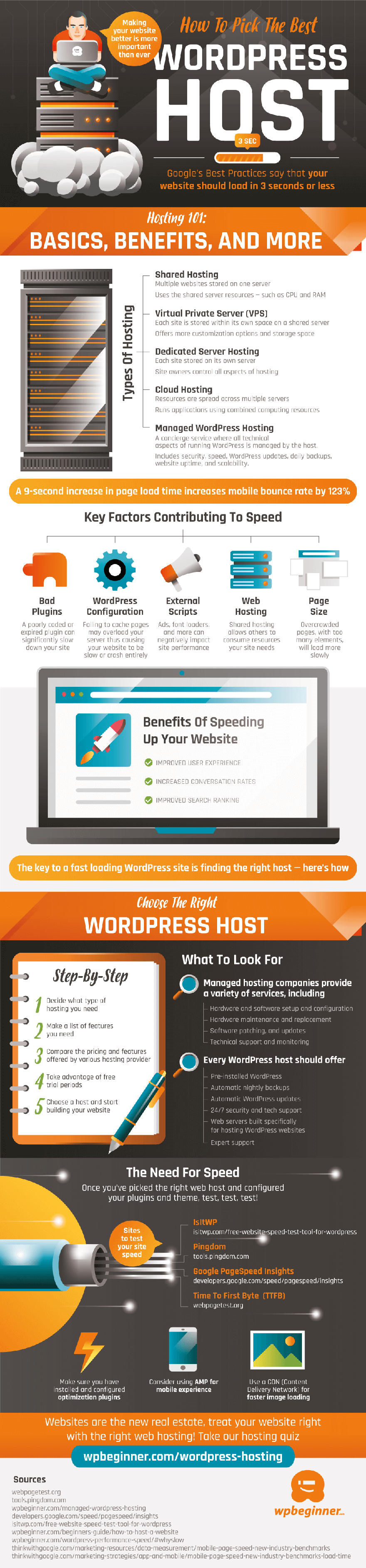 Infographic on how to choose the best WordPress Hosting