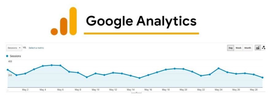 Google analytics GA