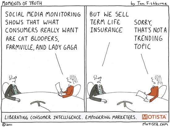 Social Media trends cartoon