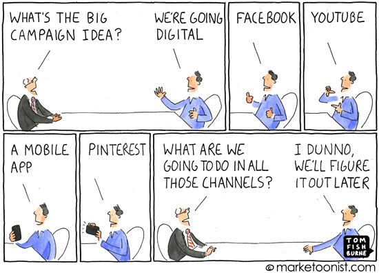 Marketing Channels Facebook, YouTube, Mobile App, Pinterest