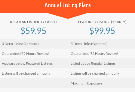Image shows what you get with each of the regular types of DIRJournal listings