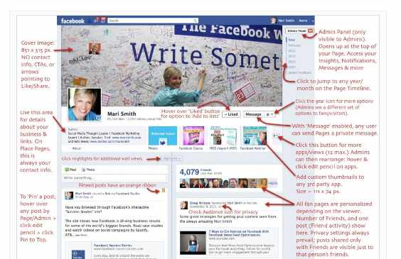 21 Key Points to cover when creating your Facebook Page Timeline