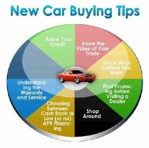 New Car Buying Tips