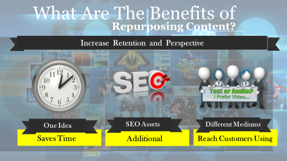 what are the benefits of repurposing content
