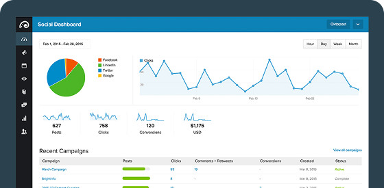 Screen capture of the Oktopost Social Media ROI dashboard