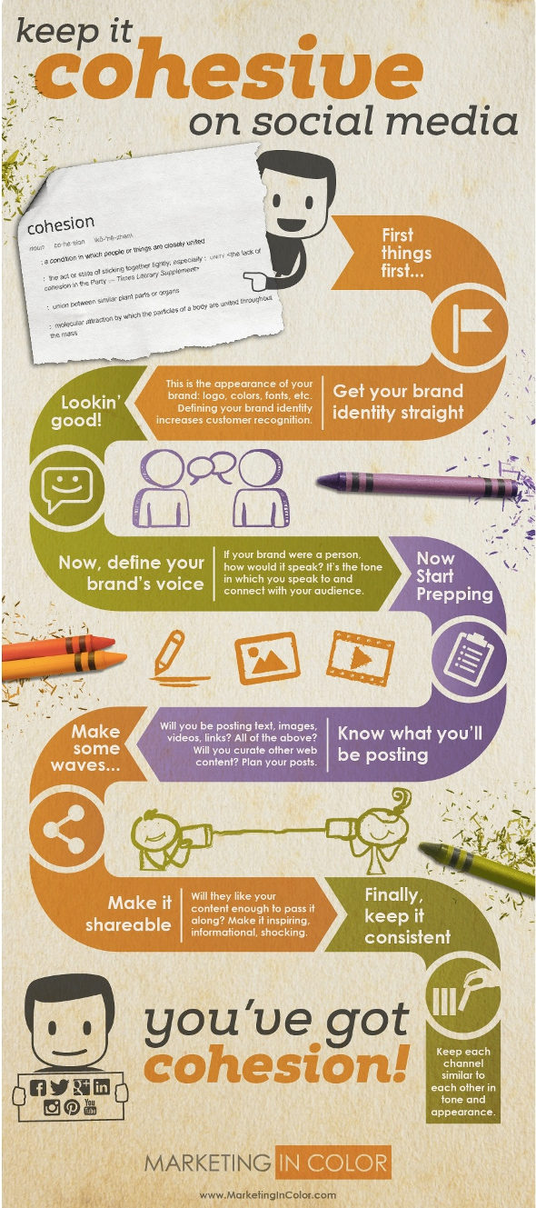 Keep it Cohesive on Social Media Infographic