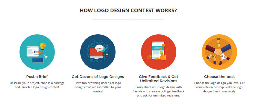 How Logo Design Contests Work