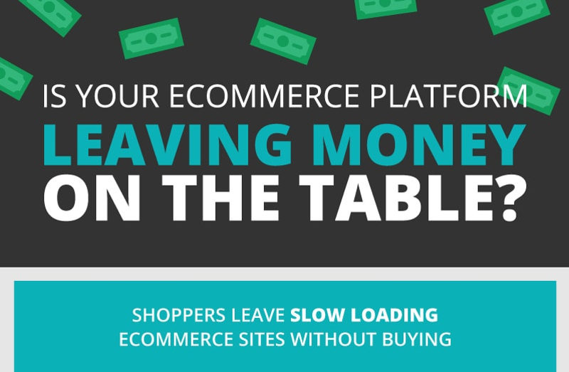 Ecommerce Load Speed and Mobile UX Platform Comparison [INFOGRAPHIC]