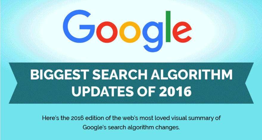 Google's Biggest Search Algorithm Updates of 2016 [Gifographic]