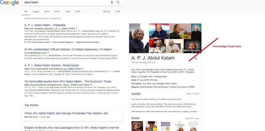 Knowledge Graph data about A. P. J. Abdul Kalam