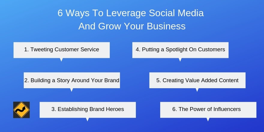6 Ways To Leverage Social Media And Grow Your Business